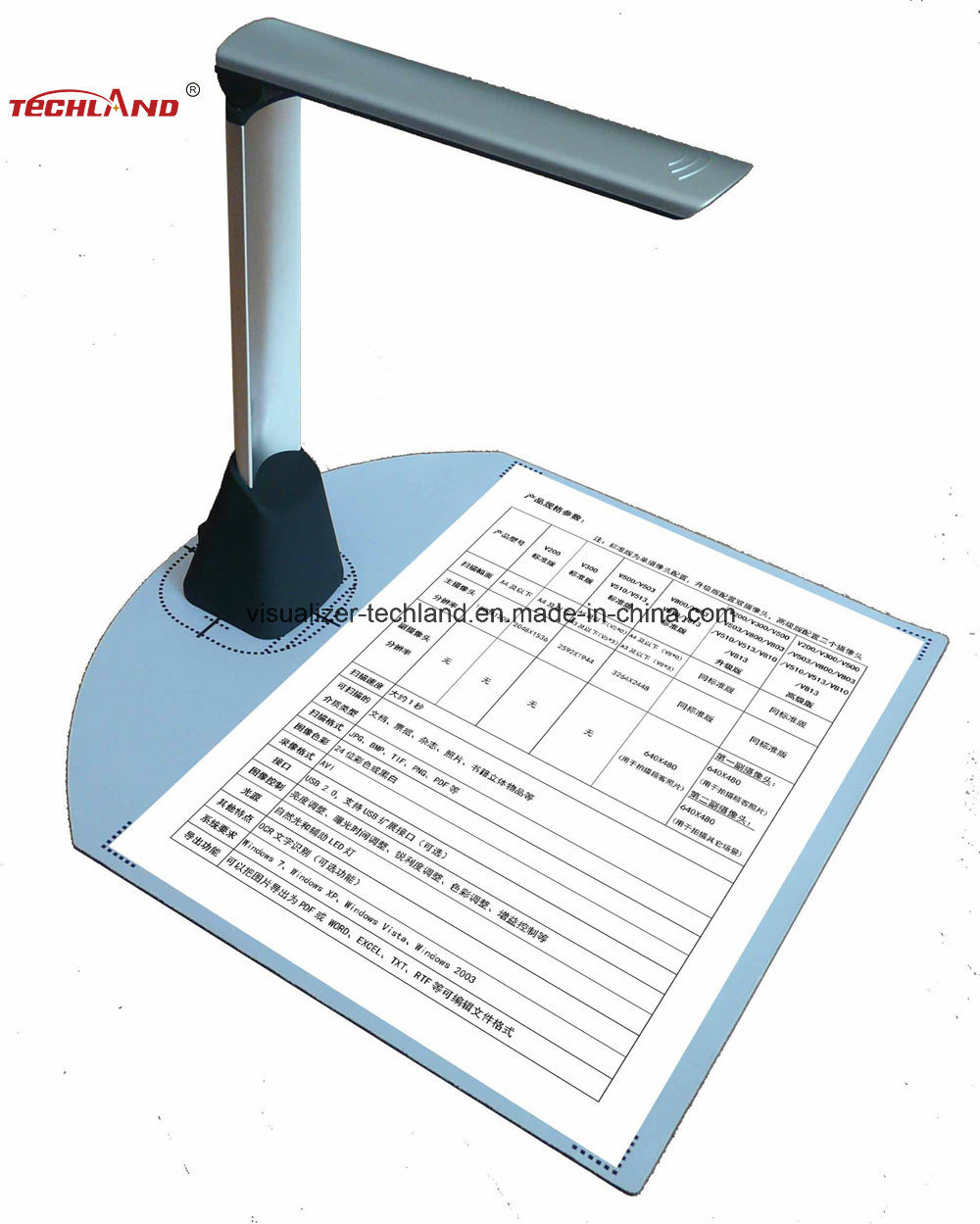 Portable USB Document Camera Educational Office Equipment