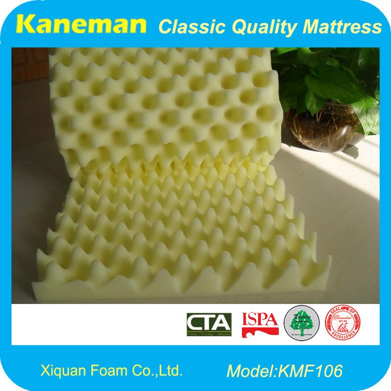 Furniture PU Foam From China Factory