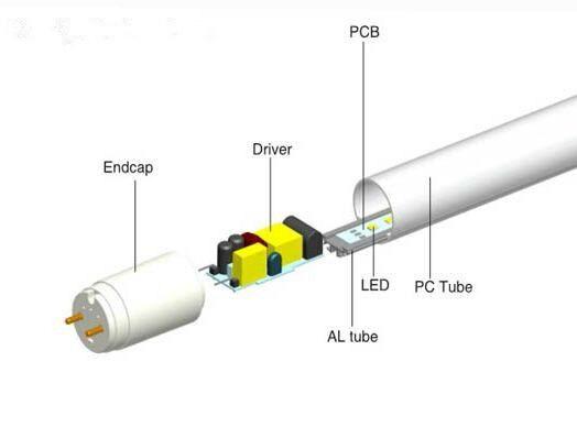 Glass Tube T8 LED Tube Light with CE EMC