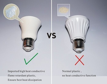 9W 850lm LED Bulb Light