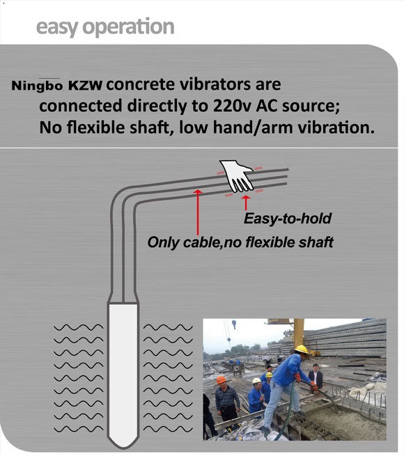 Zdn-52 1.5kw High Speed Concrete Vibrator Shaft