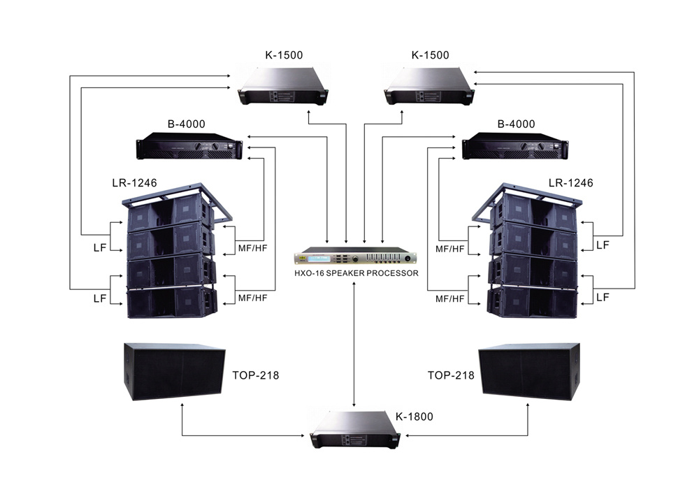 "Dual 12"" 3-Way High Power Line Array PRO Audio (VT-4888)"