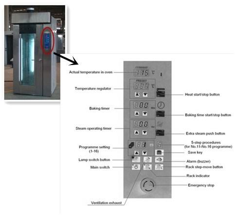 Rotary Oven Bakery Equipment (R4060E)