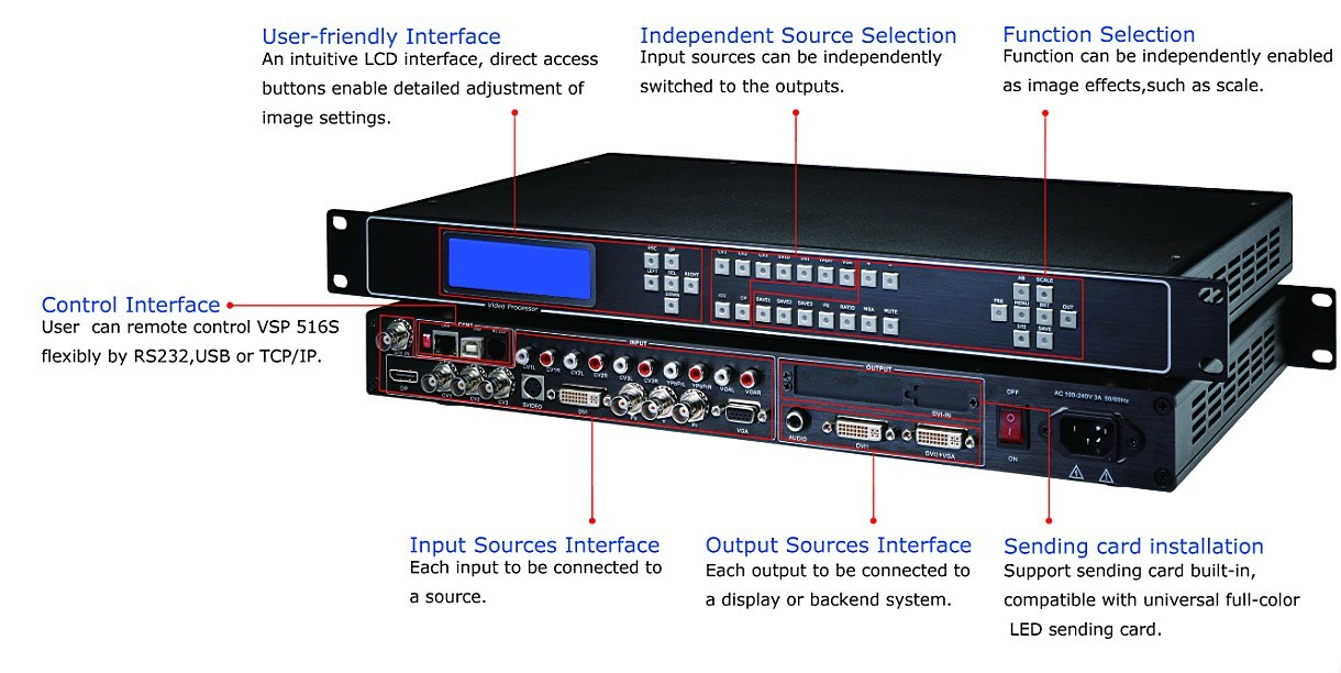 LED Video Wall Processor Seamless Switcher and Scaler Scan Converter Multiple Cascade AV Sync