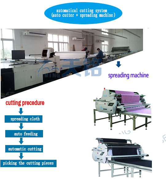 2000*2500mm Textile Automatic Cloth Cutting Machine