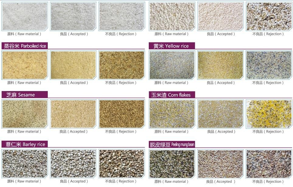 Excellent Quality CCD Rice Color Sorter Rice separator, Color Sorter
