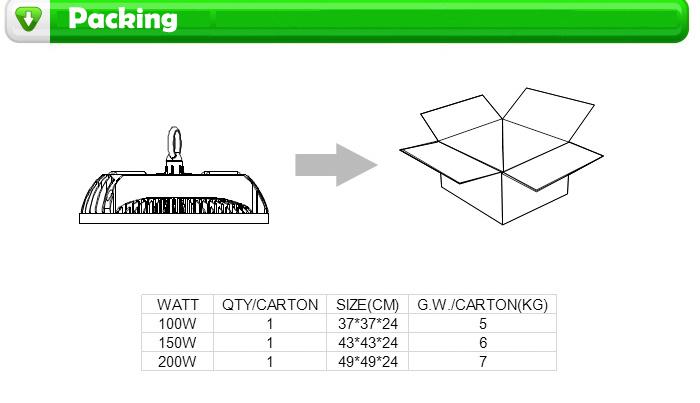 IP65 High Efficiency UFO LED Warehouse Light