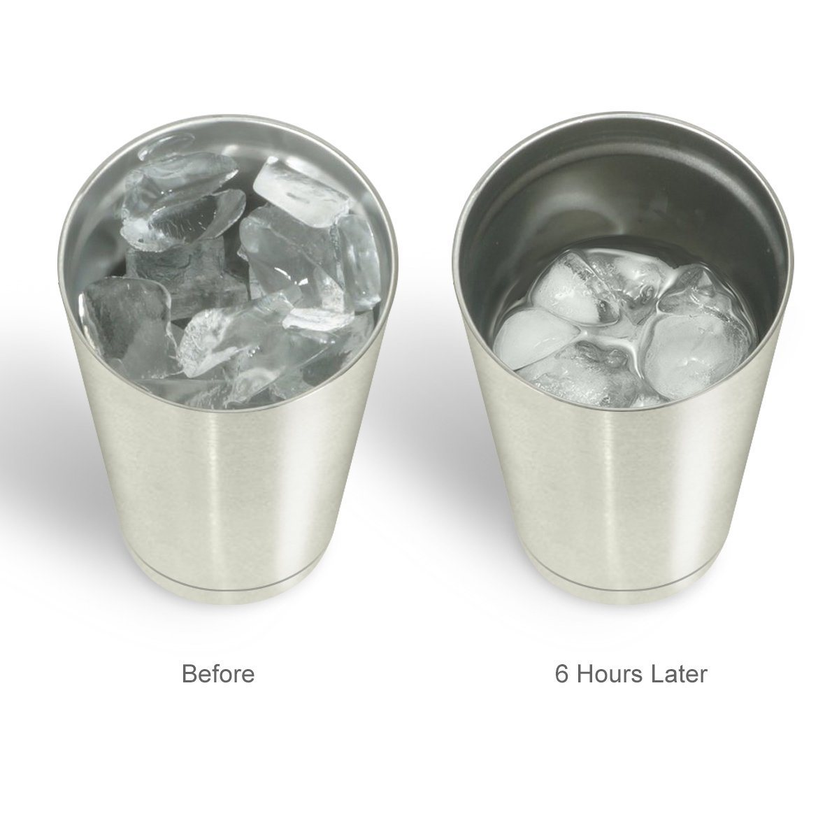 Stainless Steel Tumbler, Double Wall Vacuum Insulated Tumbler Cup with Anti-Splash Lid, Keeps Cold or Hot, 20 Oz