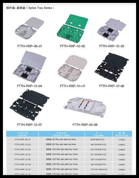 96 Cores Fiber Optic Patch Panel