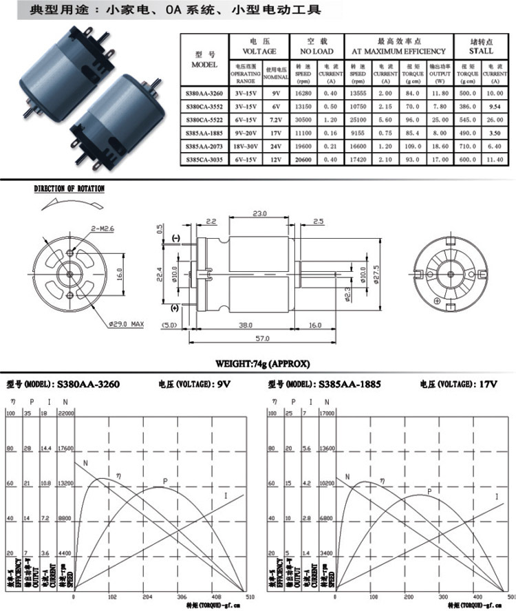 PMDC Electric Motor for Power Tool