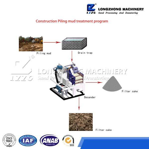 Solid Control Desander, Desander Hydrocyclone