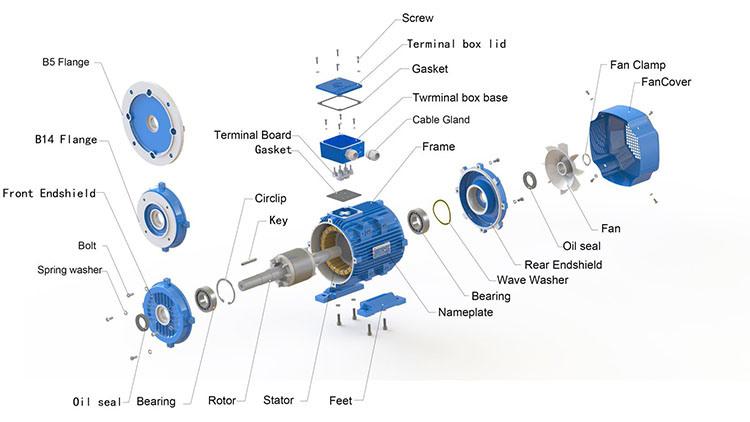 Ye2 Three Phase 7.5kw Electro-Magnetic Speed-Governing Asynchronous Motor