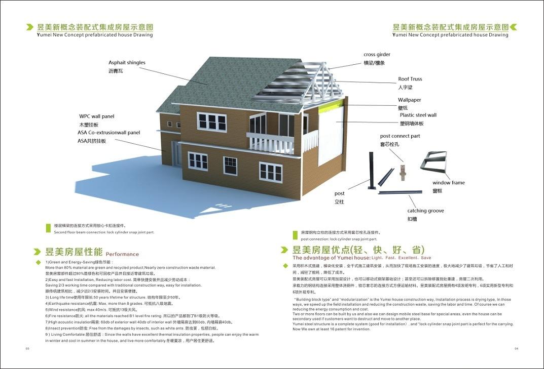 Comfortable Residence Modular House Prefabricated House