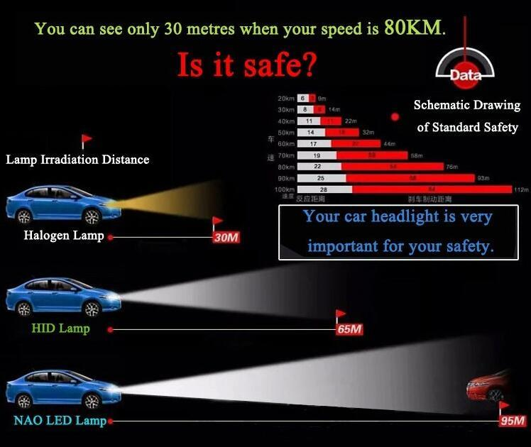 12V 36W Car Headlight LED H4 LED Headlight Kit Hi/Lo Beam Bulbs 6000k