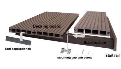wpc decking tw25 135h1 pass ce en astm test china. Black Bedroom Furniture Sets. Home Design Ideas