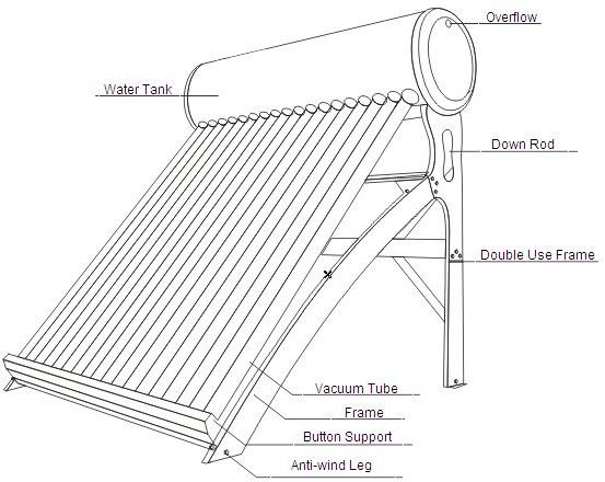 Water Heater Frame