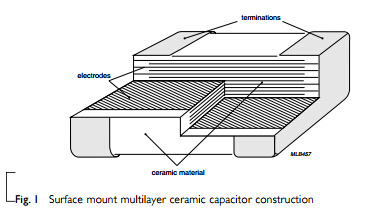 Capacitor Cc0402krx5r5bb105 of Multilayer Ceramic Chip