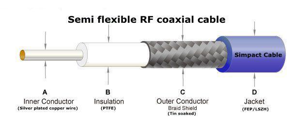 Semi Flexible RF Coaxial Cable Rg405
