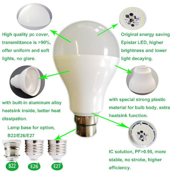 5W 7W 9W 12W 15W B22 LED Lighting Bulb