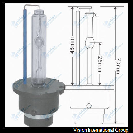 global and china high intensity discharge This report studies high intensity discharge (hid) light in global market, especially in north america, europe, china, japan, korea and taiwan, focuses on top manufacturers in global market, with production, price, revenue and market share for each manufacturer, covering.