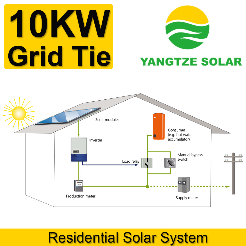 CE ISO UL Approved 10kw on Grid Solar Energy Power System Home