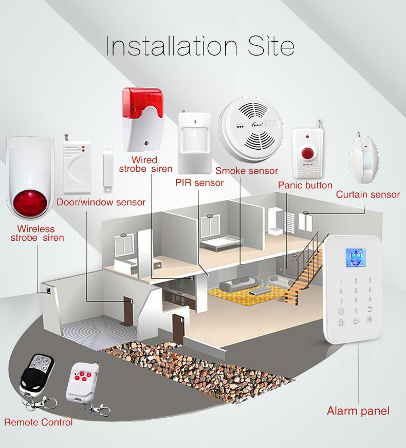Intelligent Wireless GSM Alarm System with TFT Color Screen and APP