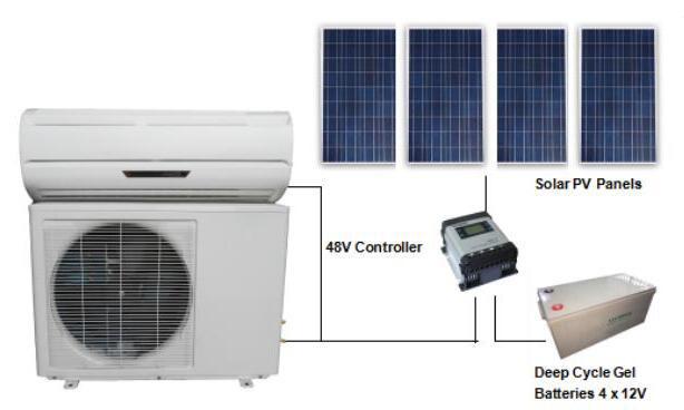 DC 48V 9000-24000BTU Split 100% Inverter Solar Powered Air Conditioning