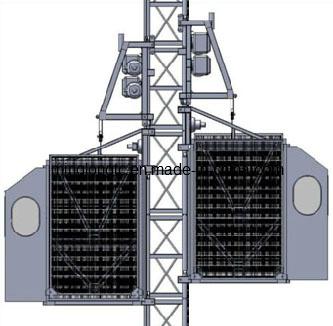 Construction Hoist Sc200/200