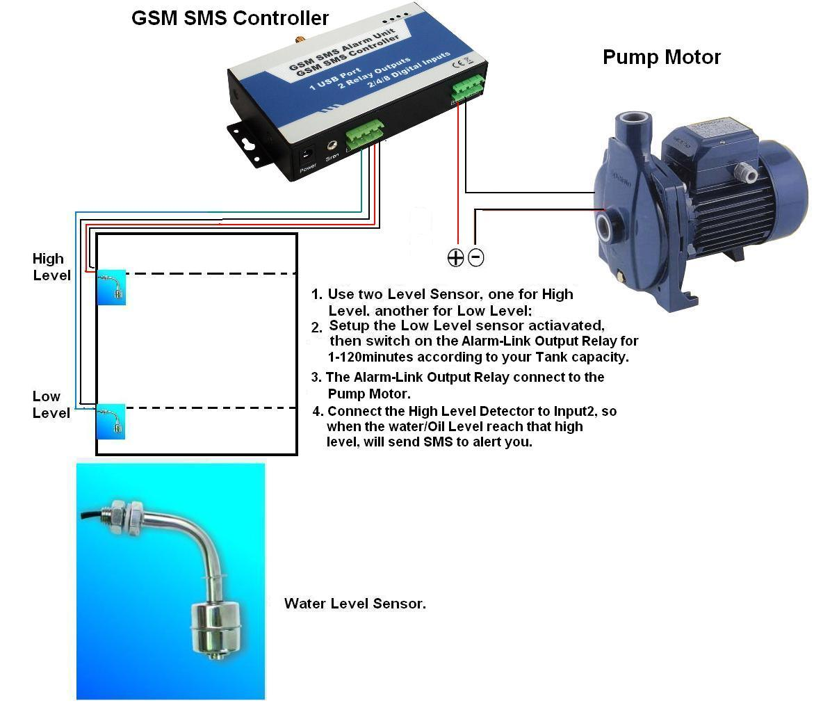 Sms Controller Evointee 3w Led Driver Circuit Manufacturers In Lulusoso Gsm Alarm For Water Pump Solution S130 China