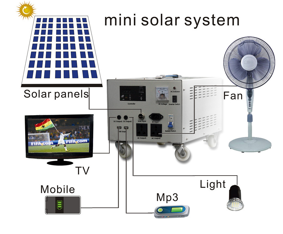 Index besides About Solar Panels moreover Series And Parallel Wiring as well New 12v Electrics Total Charging Solution moreover Watch. on solar panel system wiring diagram