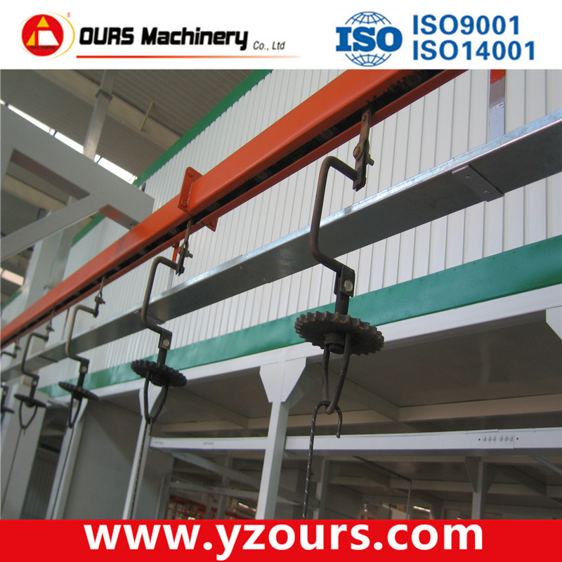 Steel Structure/Frames Powder Coating Production Line