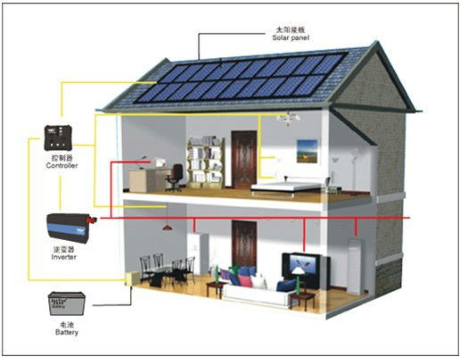 Hot PV 5kw 6kw 8kw Solar Panel Solar System