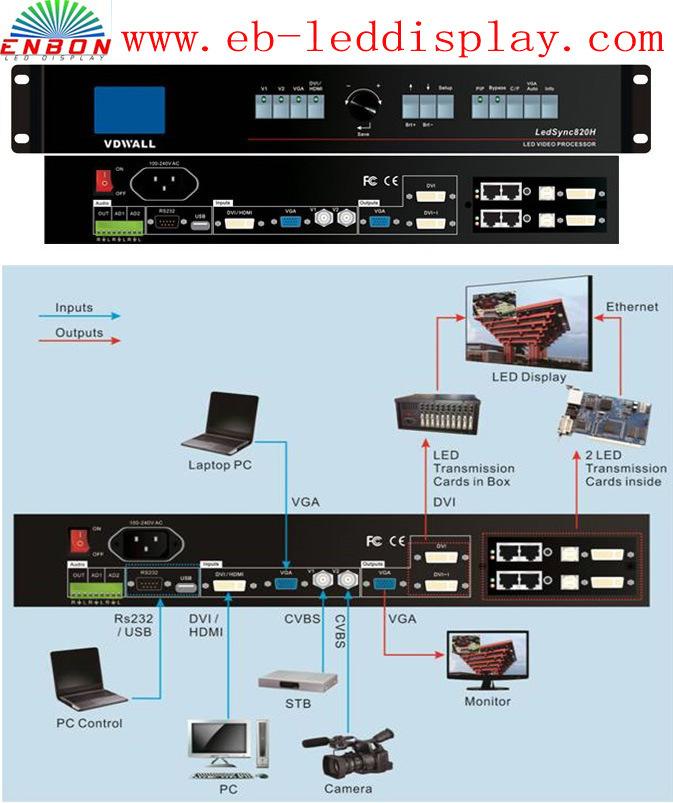 1920*1080 HD Resolution LED Video Processor
