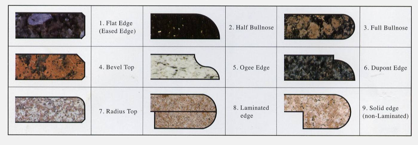 Granite Countertop Edges : China Countertop Edges - China countertops, edges