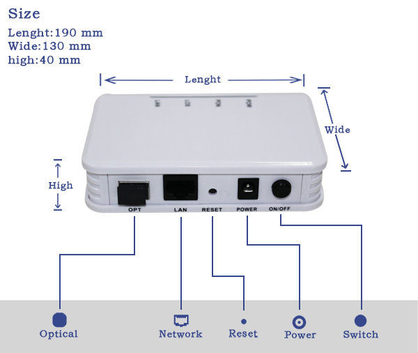 FTTH 1 Ge Realtek Small Box Epon ONU for Huawei Olt