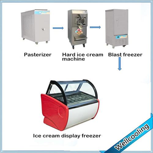 Desktop Hard Ice Cream Maker with 3.3L Capacity