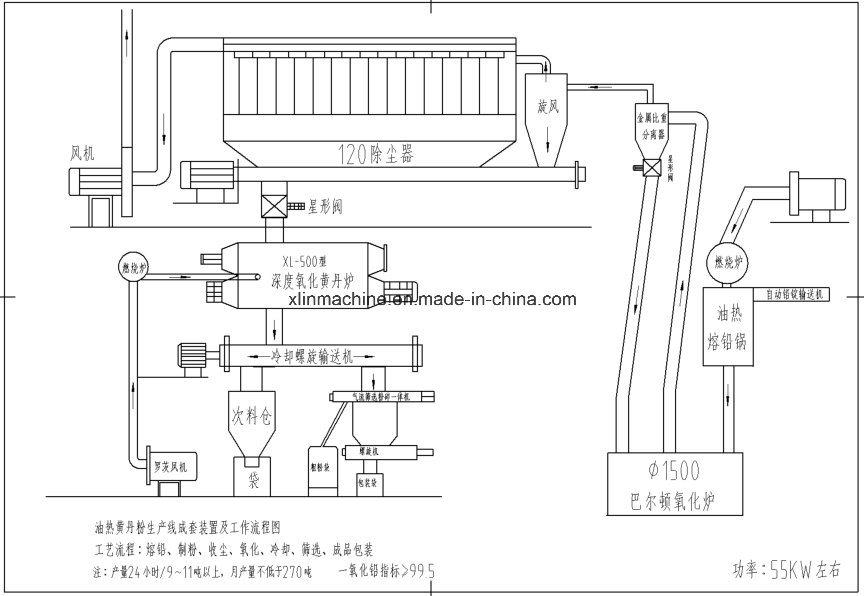 Yellow Lead Powder Production Line/Lead Oxide Powder Production Line/Red Lead Making Machine