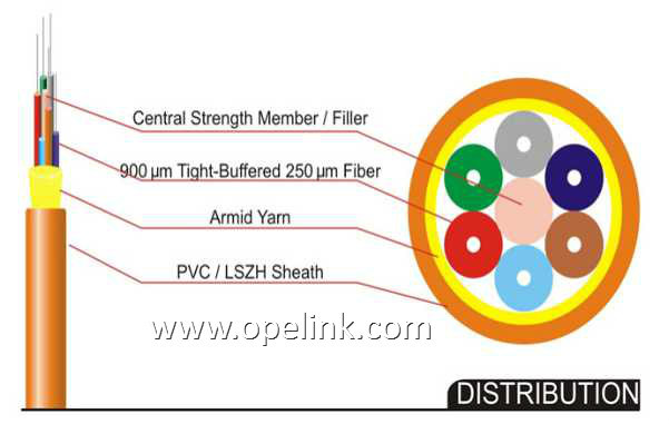 Indoor Optical Fiber Cable Distribution Fiber Cable