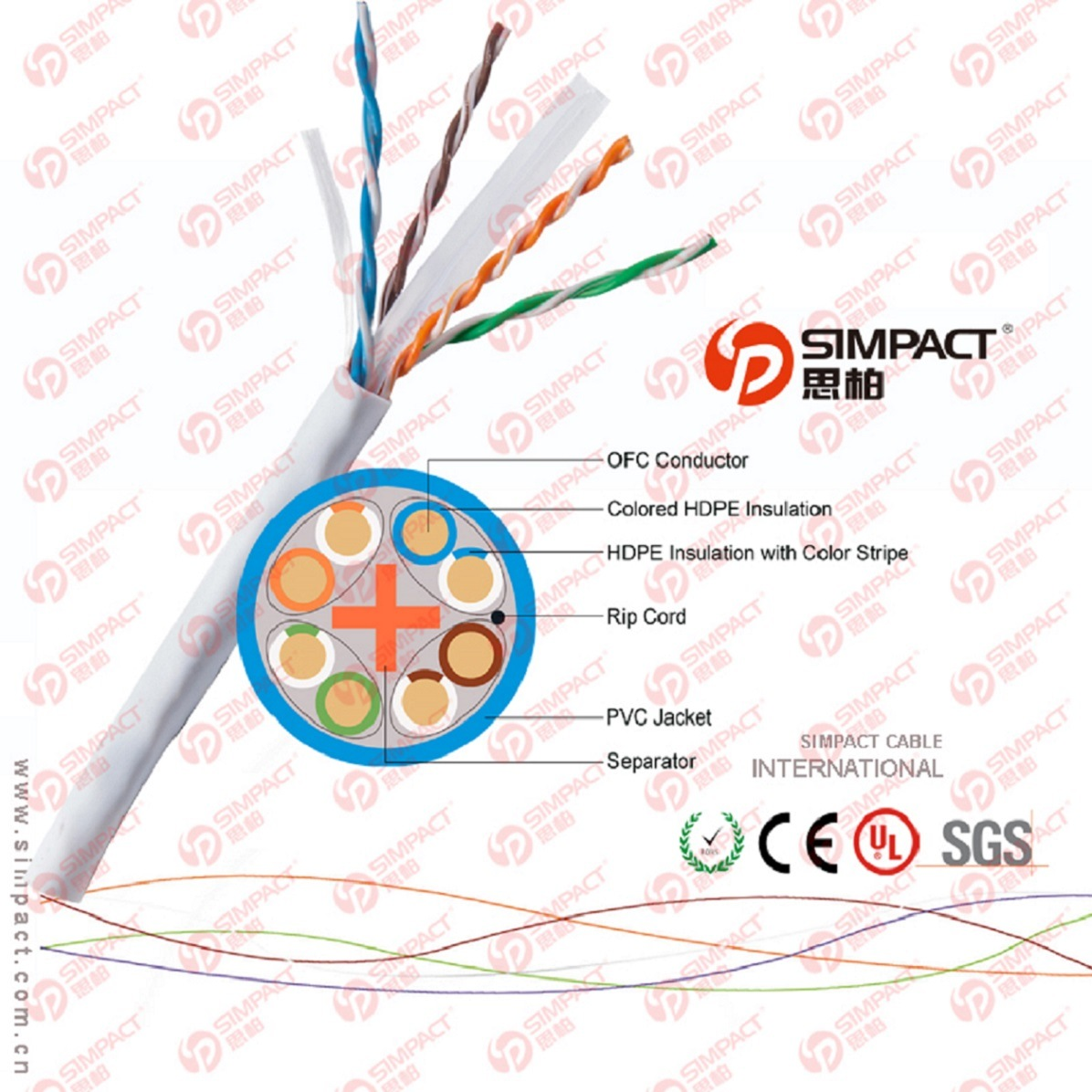 CAT6 Solid Bulk Cable - in-Wall Rated Jacket