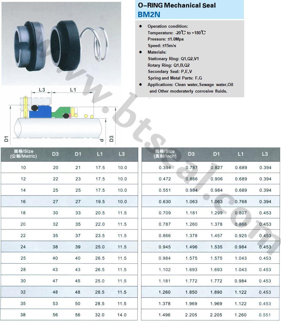 O-Ring Mechanical Seals (M2N)