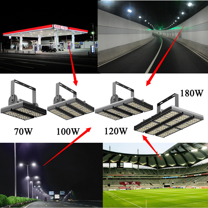 Gas Station LED Canopy Lights Explosion Proof Lighting for Mine