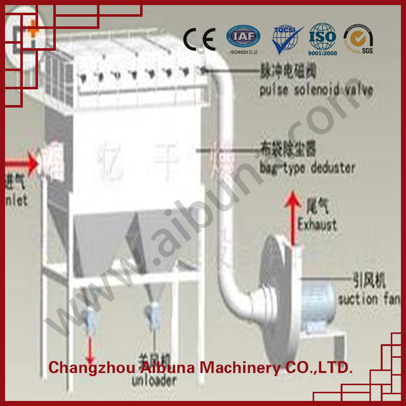 Pulse Bag Cartridge Dust Collector