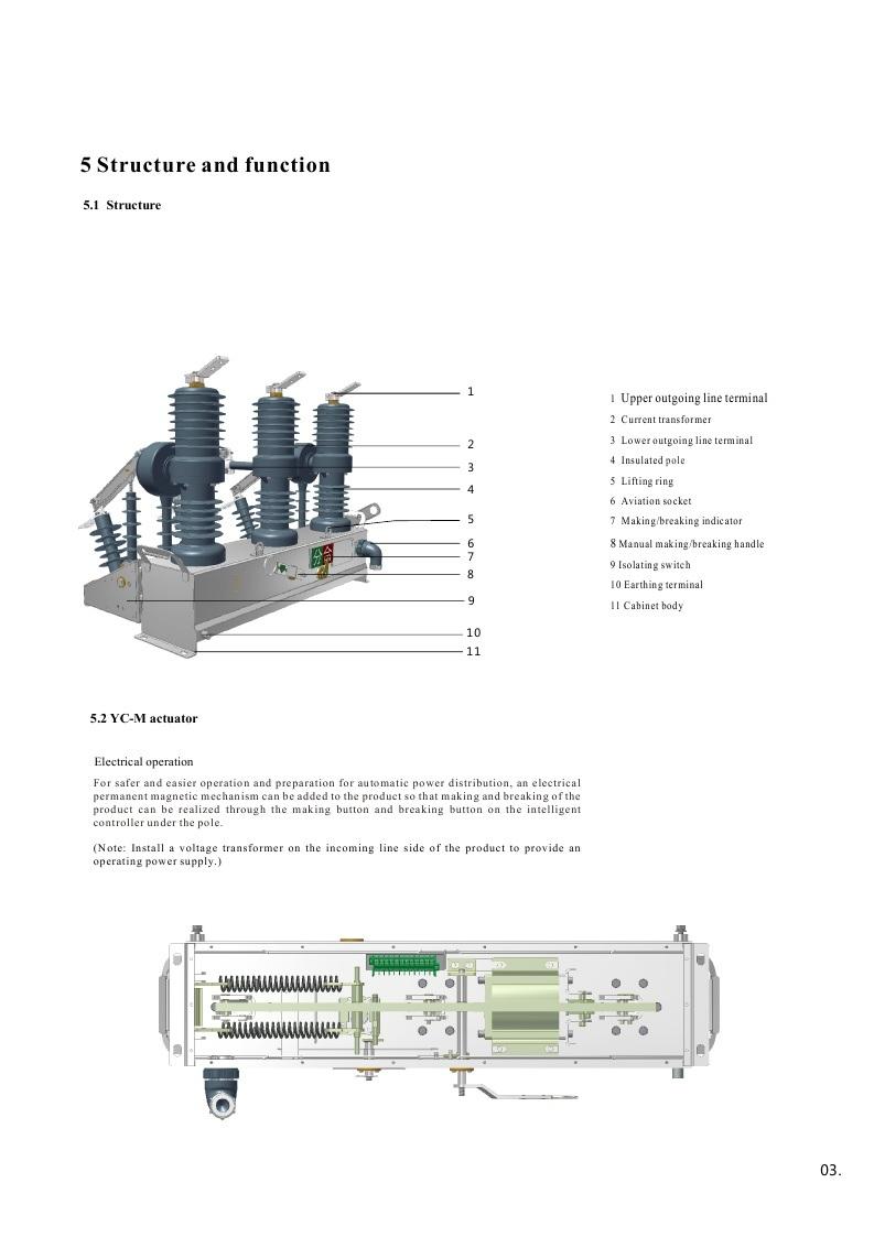 Zw32m-12 Permanent Magnet Outdoor High-Voltage Alternating-Current Vacuum Circuit Breaker