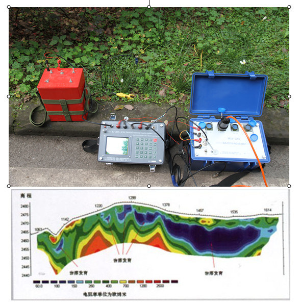 2D High Density Resistivity Meter, Muiti-Electrode Resistivity Meter, Resistivity Imaging, Groundwater Finder
