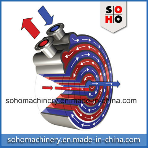 Coiled Plate Heat Exchanger