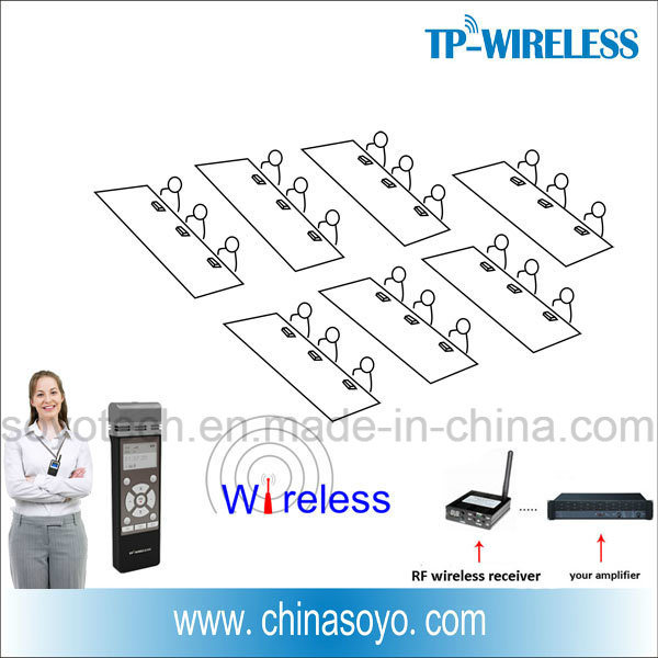 RF Wireless Microphone Receiver Solution to Classroom Audio System