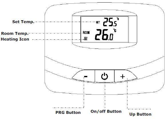 Electronic RF Wireless Room Thermostat (HTW-31-WT26)