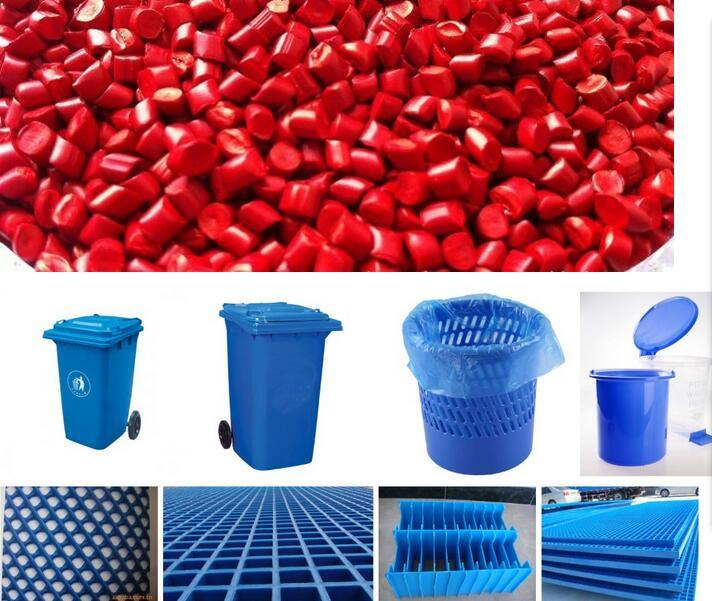 Plastic Color Masterbatch for Cosmetics Bottle Packaging Plastic Pigments (PET, PP, PE)