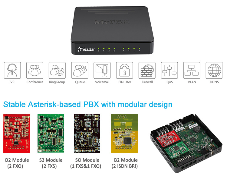 LAN&Wan Supported All-in-One IP PBX System Connect 100 (MAX) IP Phone for SMB (MyPBX SOHO/Standard)