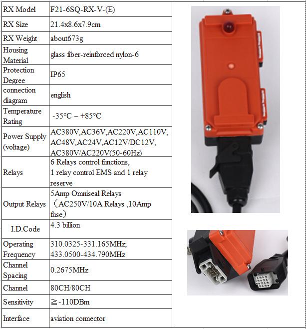 New Industrial Radio Remote Wireless Crane Controls